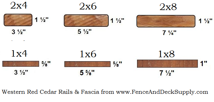 Wood board sizes images reverse search