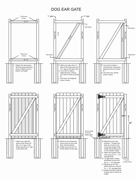 Plan Thumb Dog Ear Flat Top Gate